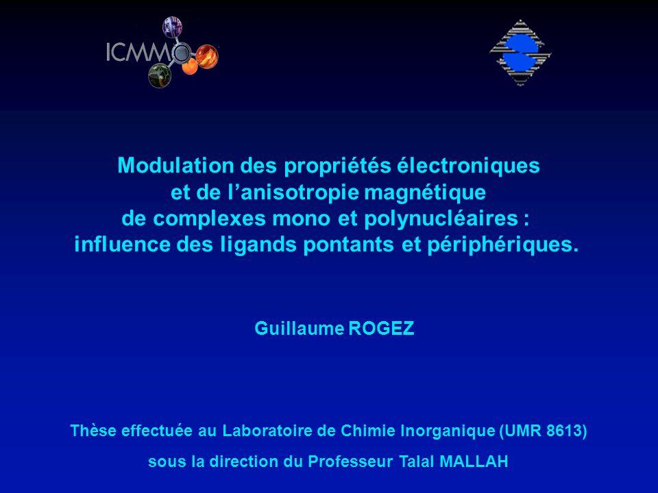 Modulation des propriétés électroniques et de l'anisotropie magnétique