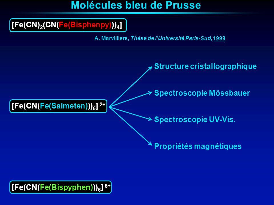 Molécules bleu de Prusse