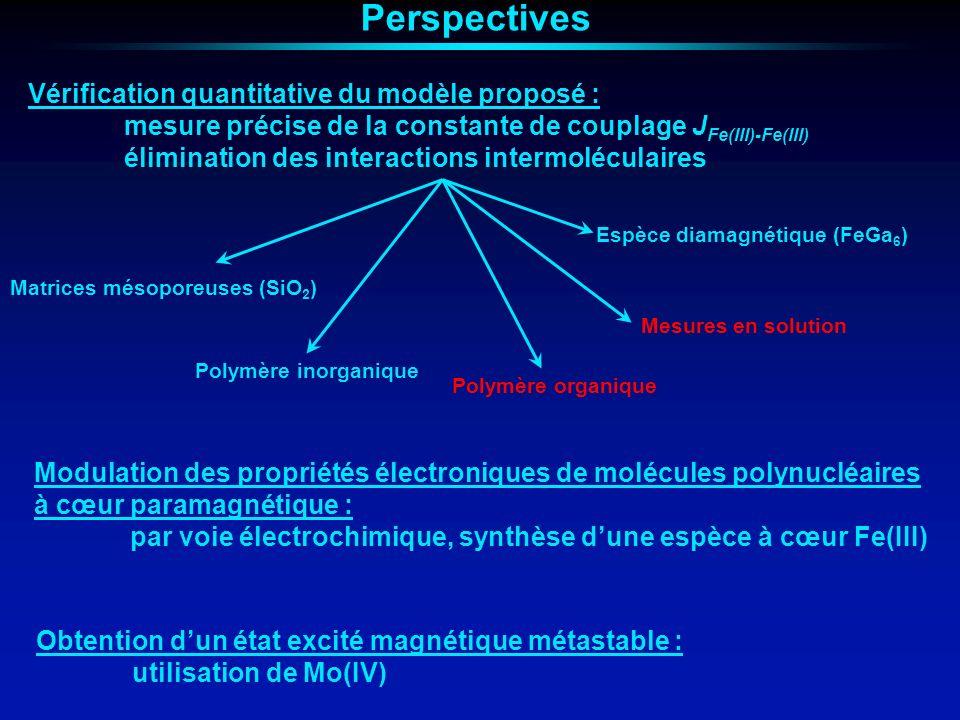 Matrices mésoporeuses (SiO2) Espèce diamagnétique (FeGa6)