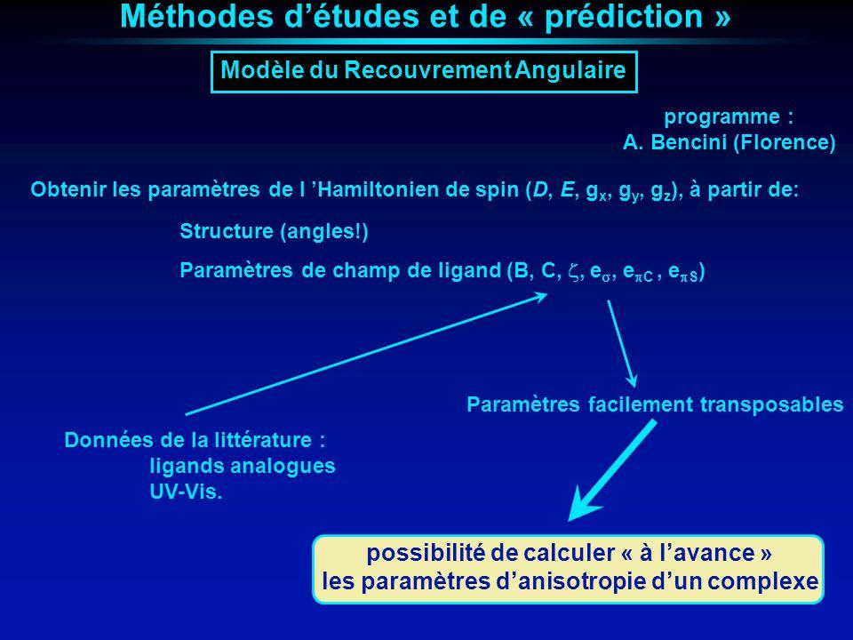 Méthodes d'études et de « prédiction »