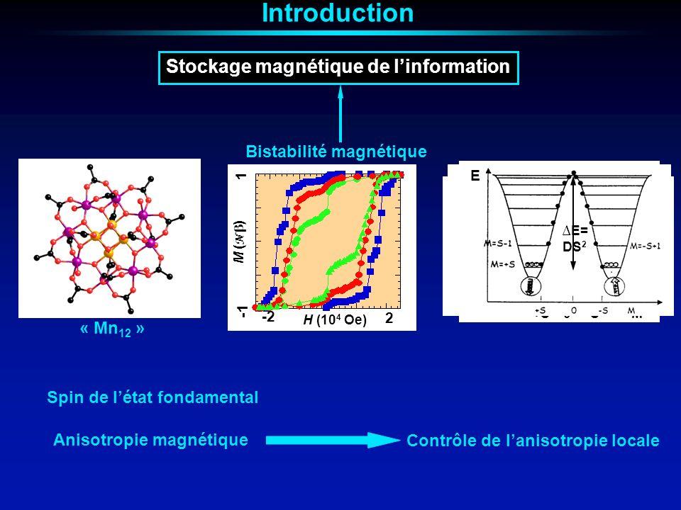 Introduction Stockage magnétique de l'information
