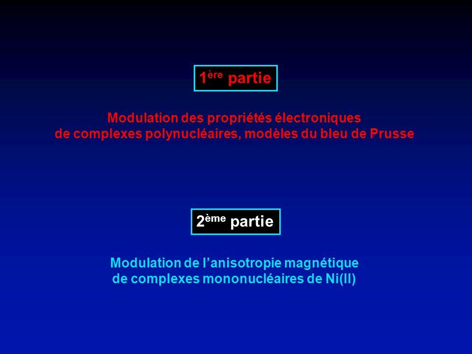 1ère partie 2ème partie Modulation des propriétés électroniques