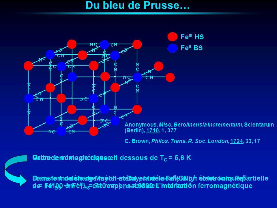 Du bleu de Prusse… FeII BS FeIII HS