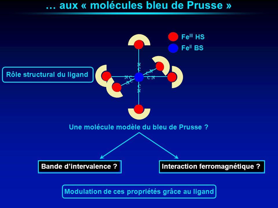 … aux « molécules bleu de Prusse »