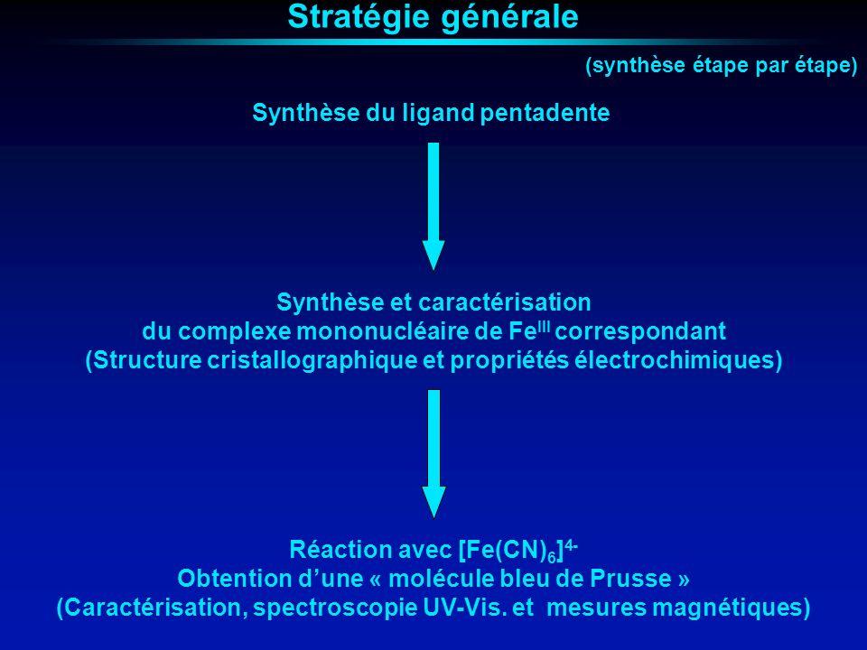 Stratégie générale Synthèse du ligand pentadente