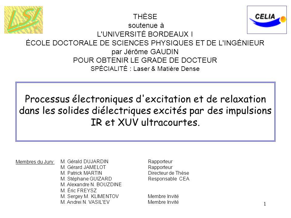 Processus électroniques d excitation et de relaxation