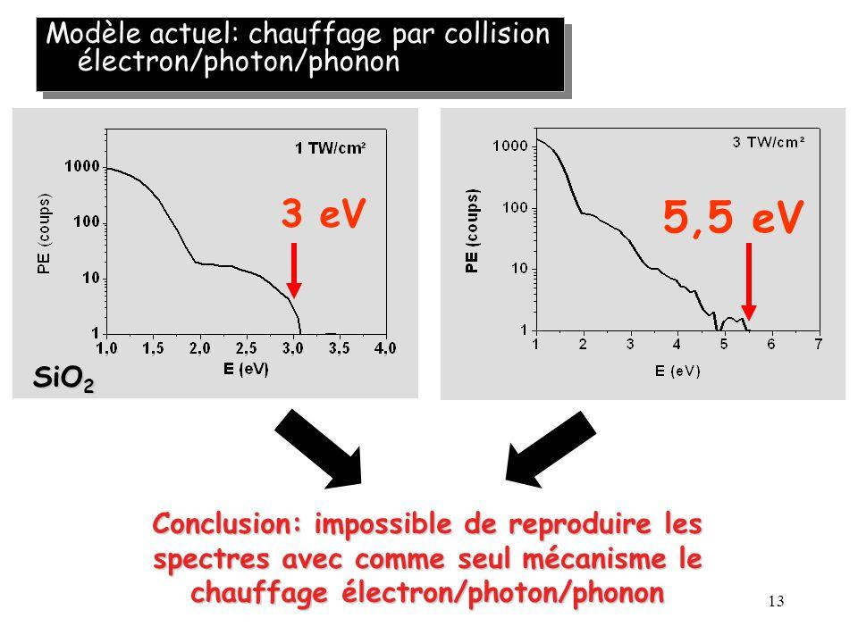 Modèle actuel: chauffage par collision électron/photon/phonon