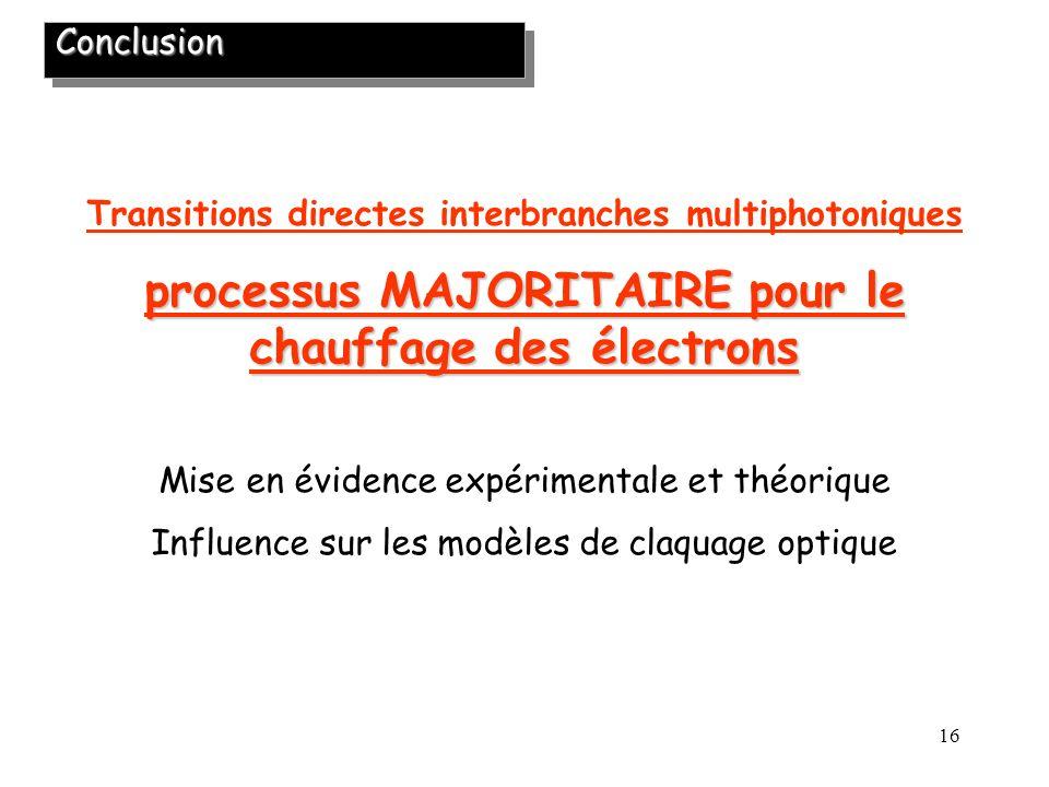 processus MAJORITAIRE pour le chauffage des électrons