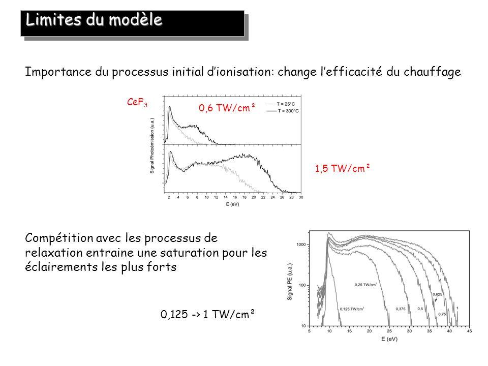 Limites du modèle Importance du processus initial d'ionisation: change l'efficacité du chauffage. CeF3.