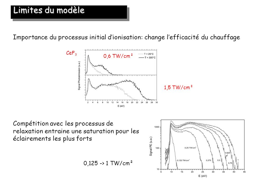Limites du modèleImportance du processus initial d'ionisation: change l'efficacité du chauffage. CeF3.