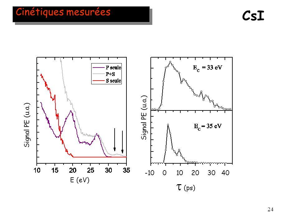 CsI  (ps) Cinétiques mesurées Signal PE (u.a.) Signal PE (u.a.)