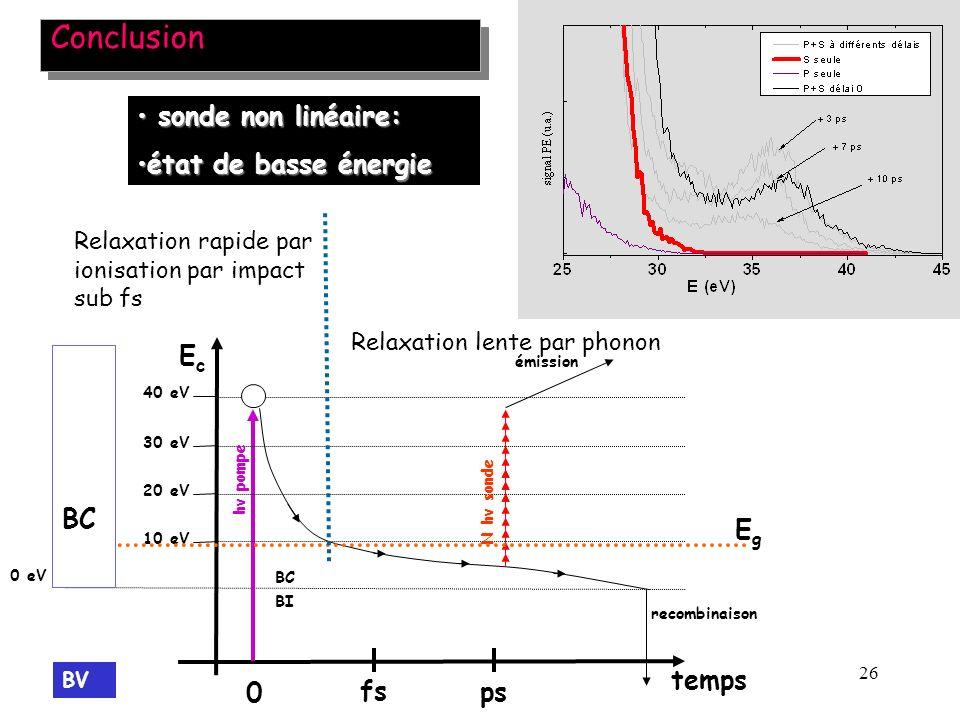 Conclusion sonde non linéaire: état de basse énergie Ec BC Eg temps fs