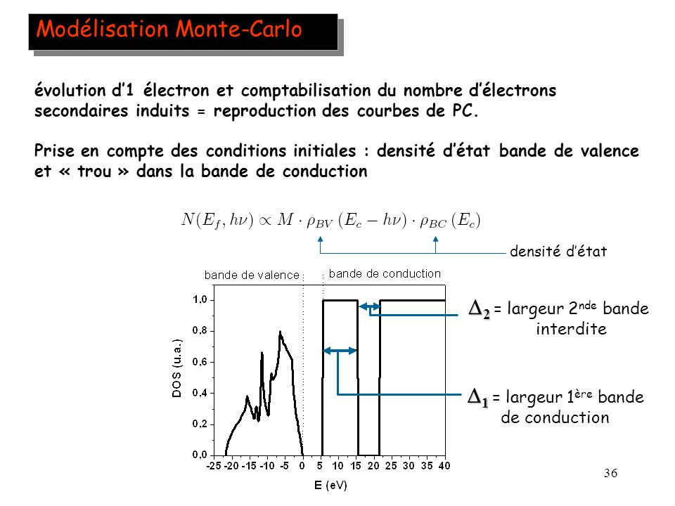 1 = largeur 1ère bande de conduction