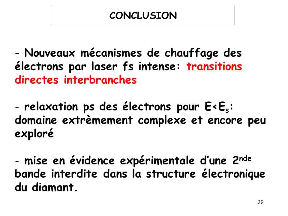 CONCLUSION Nouveaux mécanismes de chauffage des électrons par laser fs intense: transitions directes interbranches.