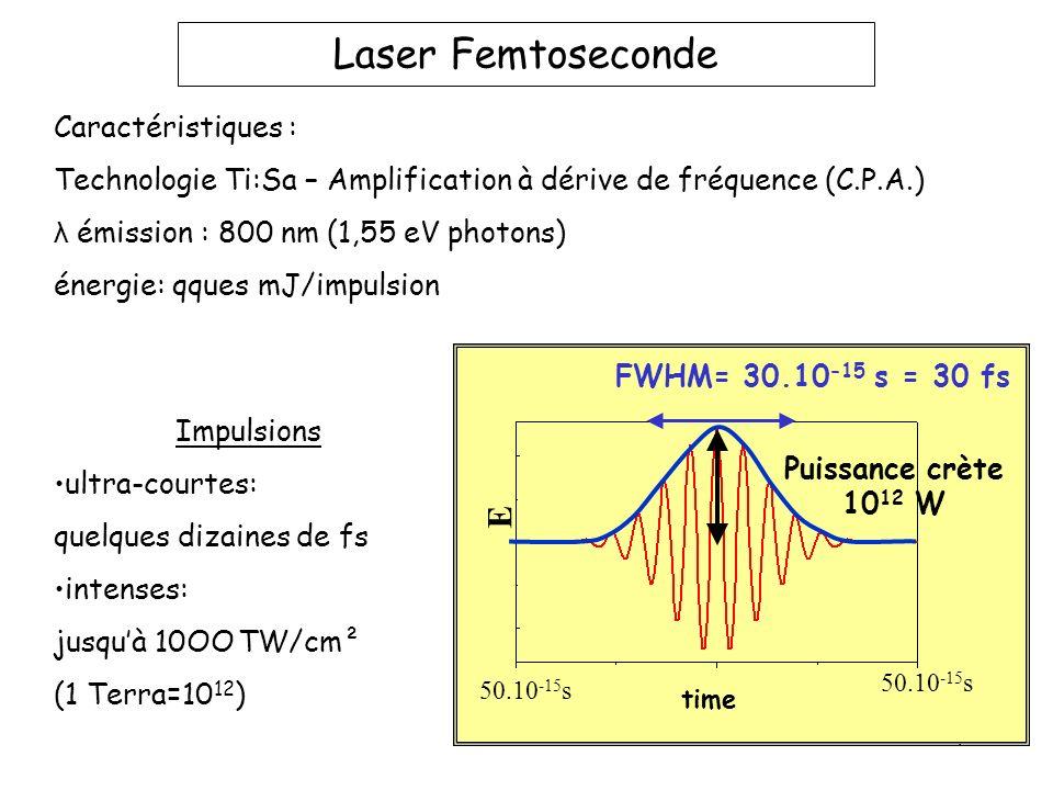 Laser Femtoseconde E Caractéristiques :