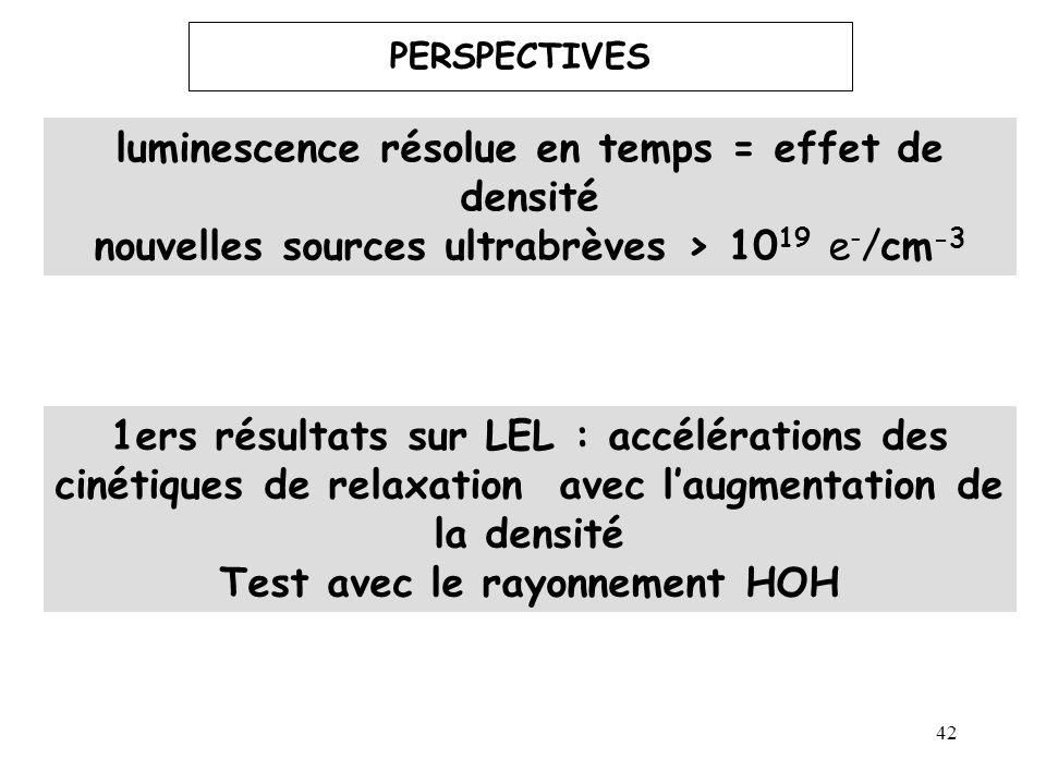 luminescence résolue en temps = effet de densité