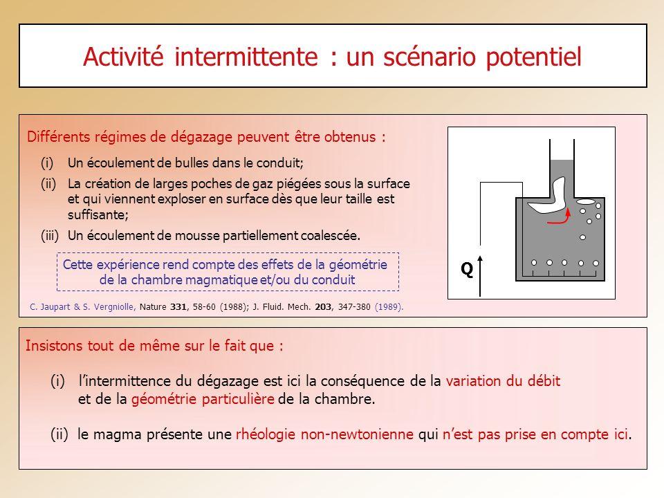 Activité intermittente : un scénario potentiel