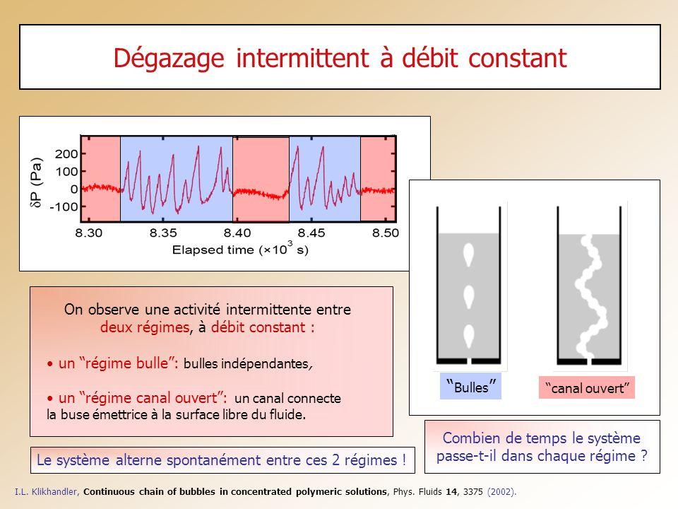 Dégazage intermittent à débit constant