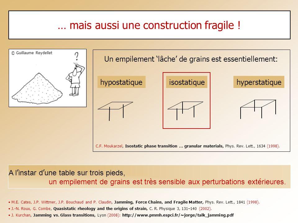 … mais aussi une construction fragile !