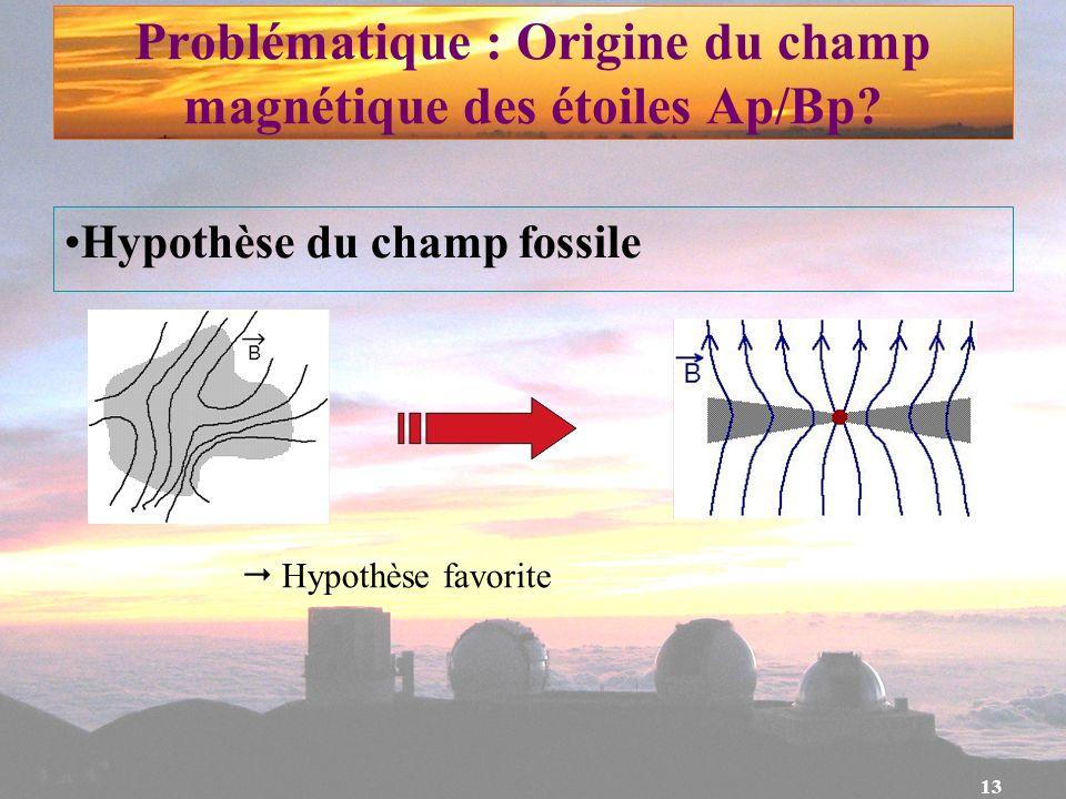 Problématique : Origine du champ magnétique des étoiles Ap/Bp