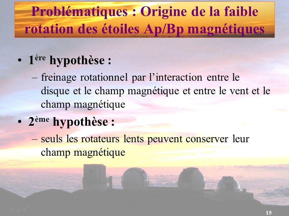 Problématiques : Origine de la faible rotation des étoiles Ap/Bp magnétiques