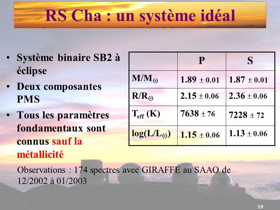 RS Cha : un système idéal