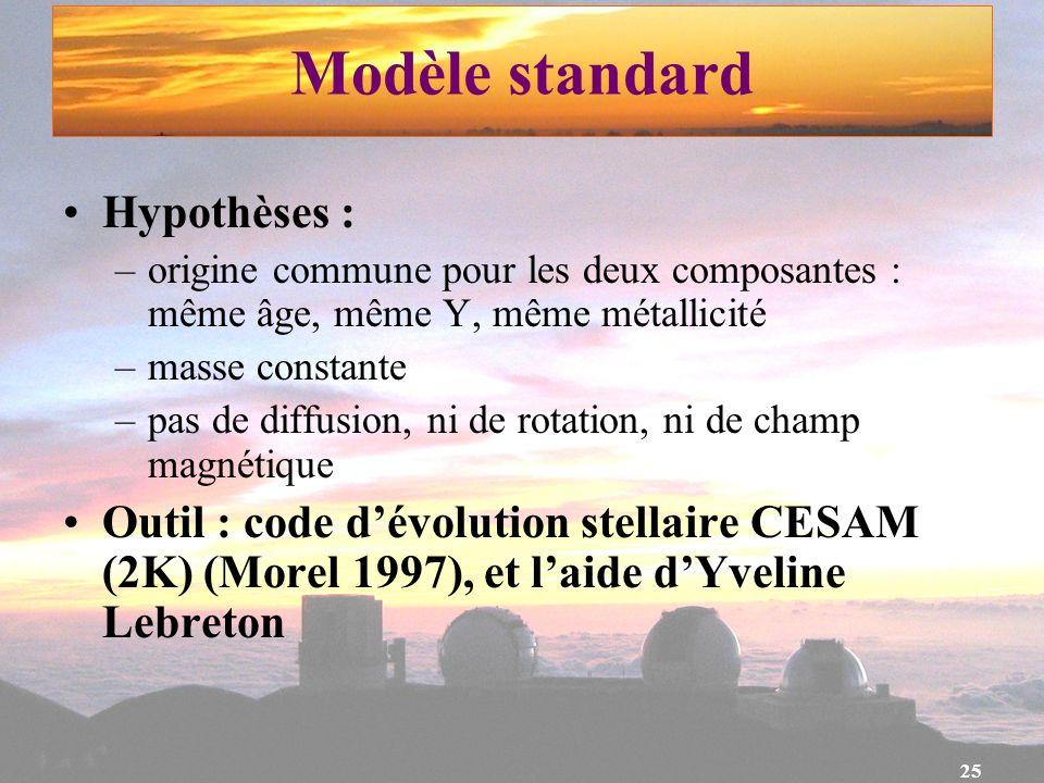 Modèle standard Hypothèses :