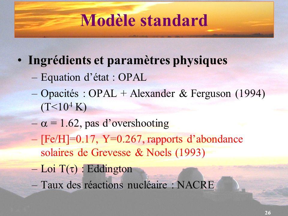 Modèle standard Ingrédients et paramètres physiques