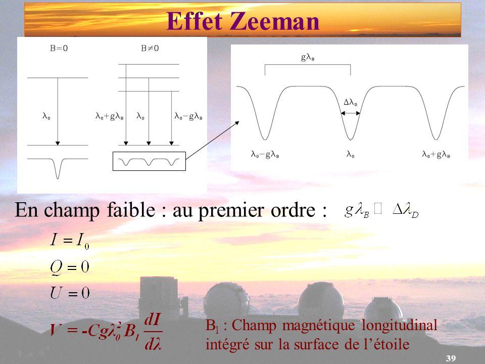 Effet Zeeman En champ faible : au premier ordre :