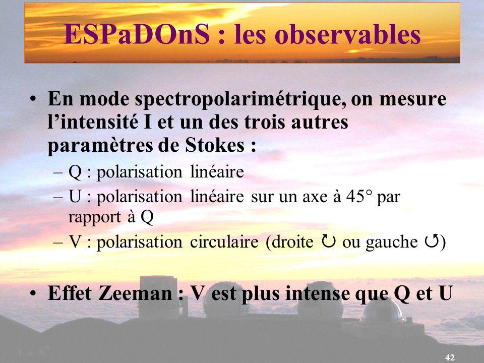 ESPaDOnS : les observables