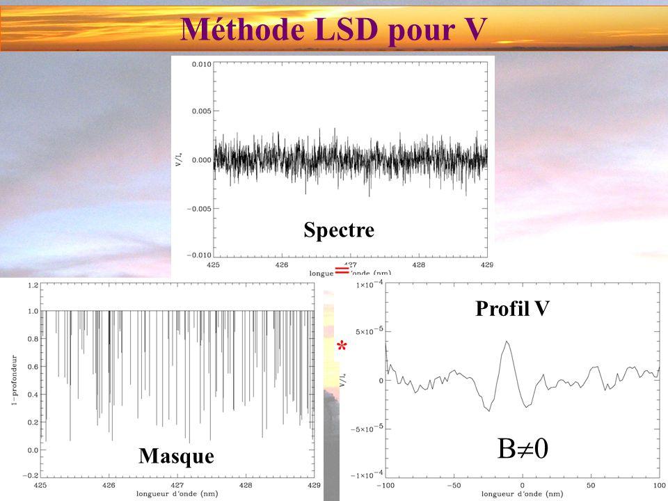 Méthode LSD pour V Spectre = * Profil V B non détecté B0 Masque