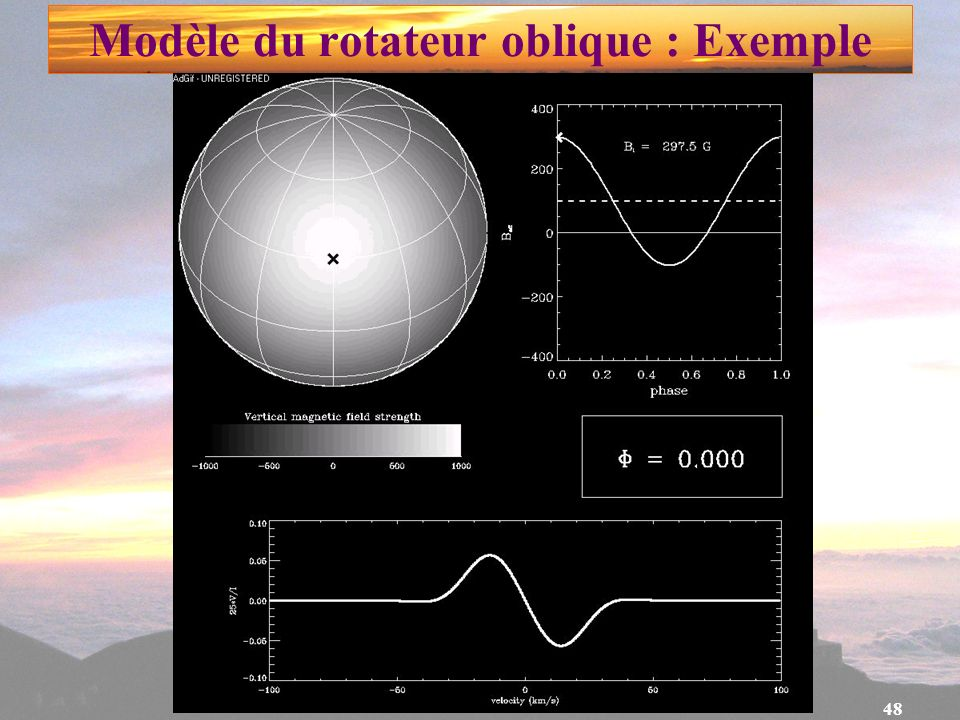 Modèle du rotateur oblique : Exemple