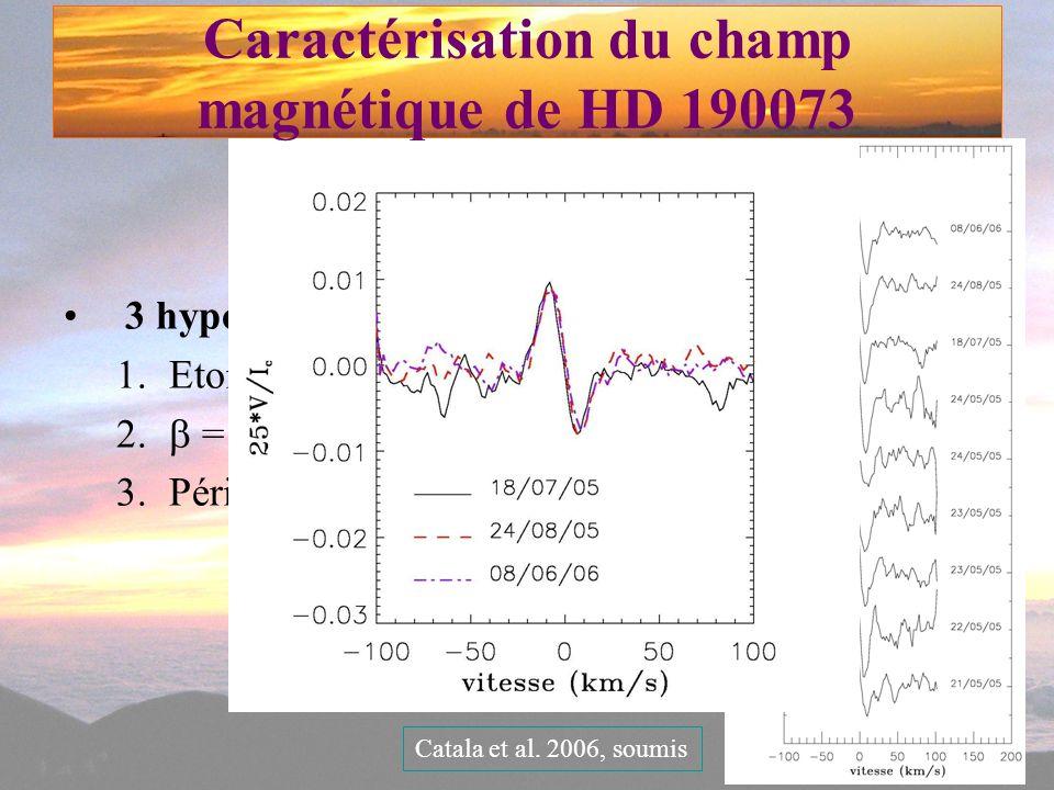 Caractérisation du champ magnétique de HD 190073