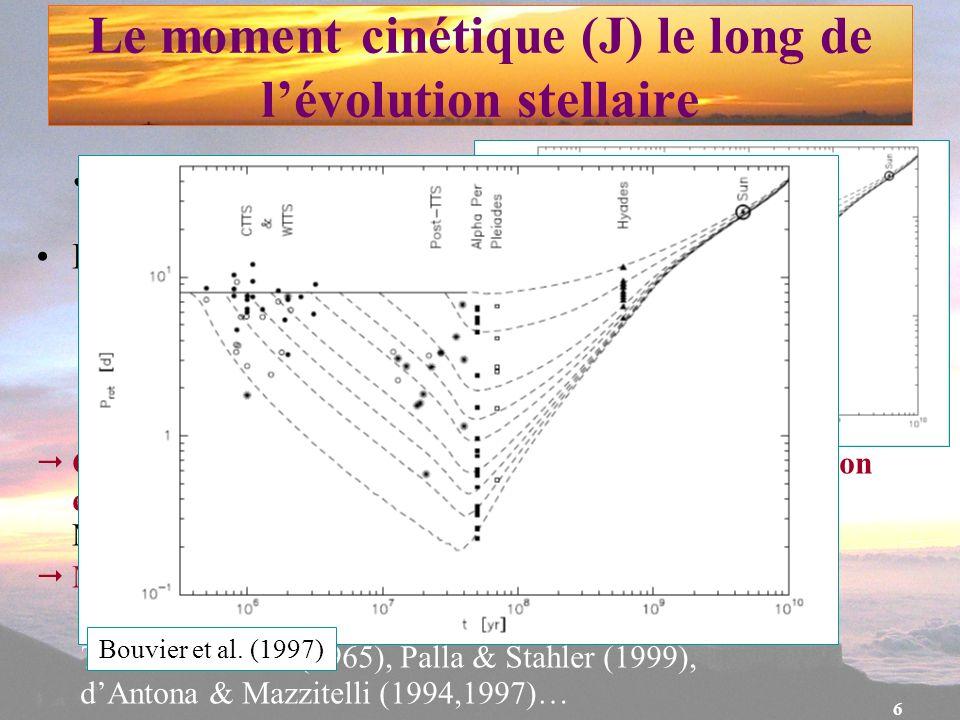 Le moment cinétique (J) le long de l'évolution stellaire