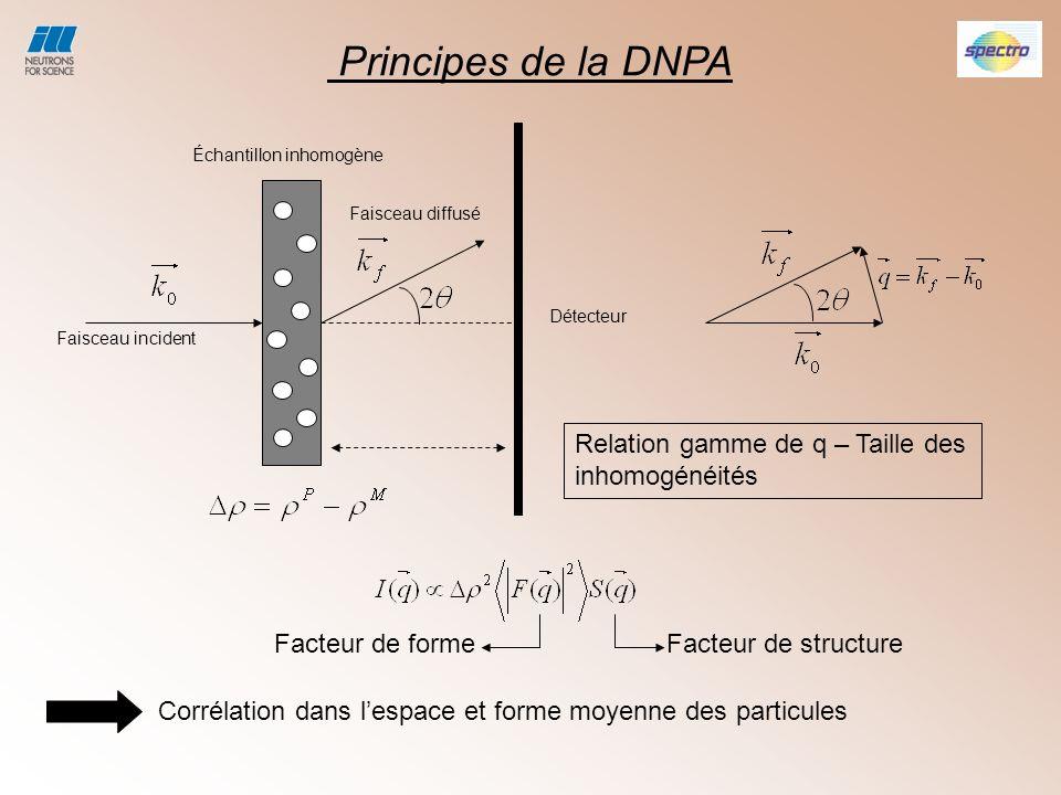 Échantillon inhomogène