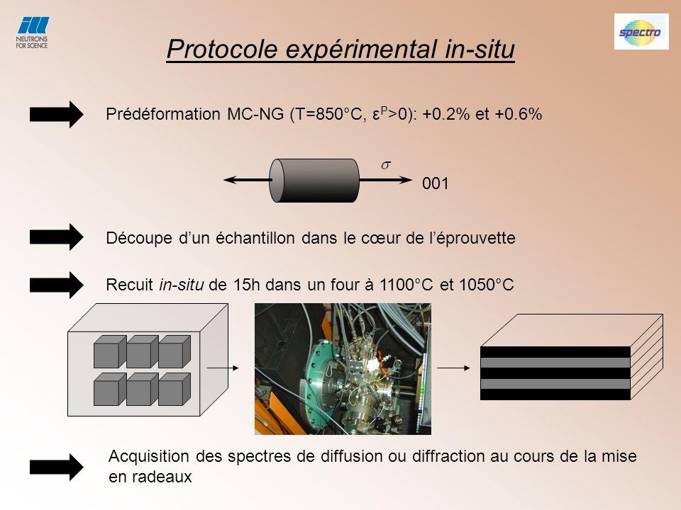 Protocole expérimental in-situ