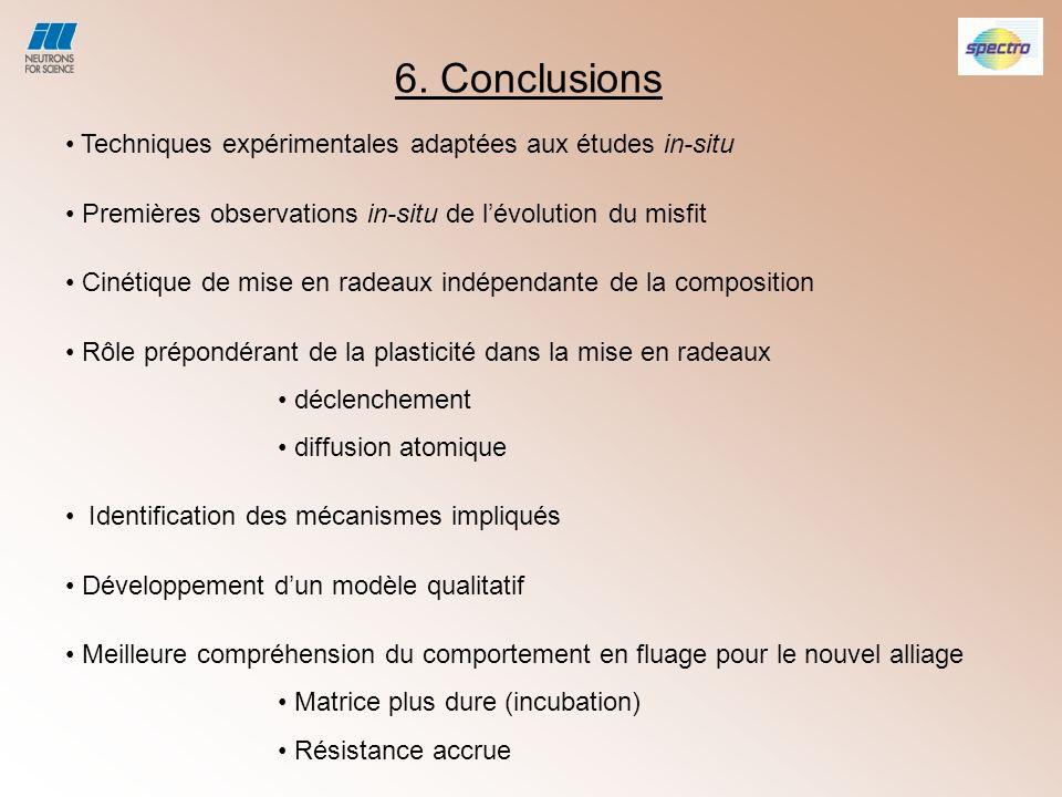6. Conclusions Techniques expérimentales adaptées aux études in-situ