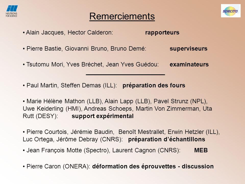 Remerciements Alain Jacques, Hector Calderon: rapporteurs