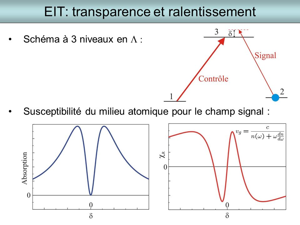 EIT: transparence et ralentissement