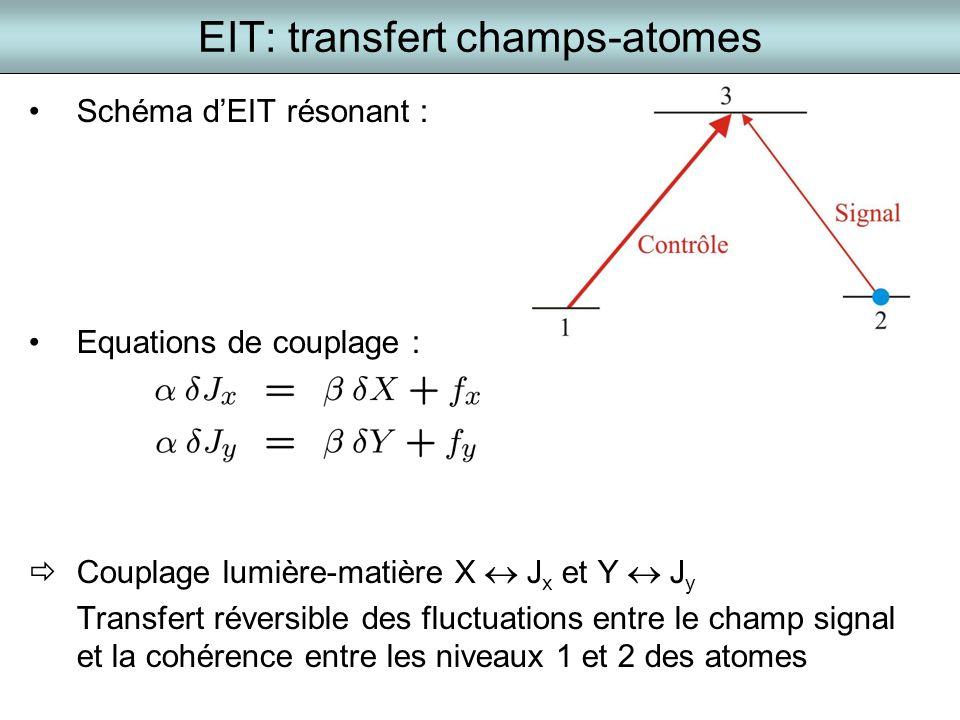 EIT: transfert champs-atomes