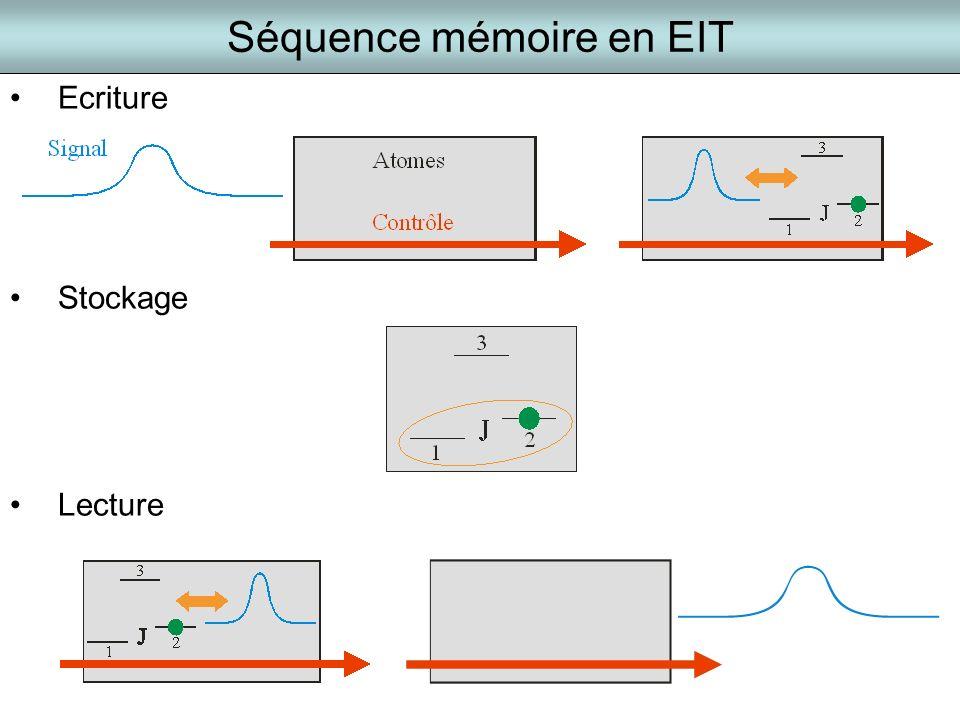 Séquence mémoire en EIT