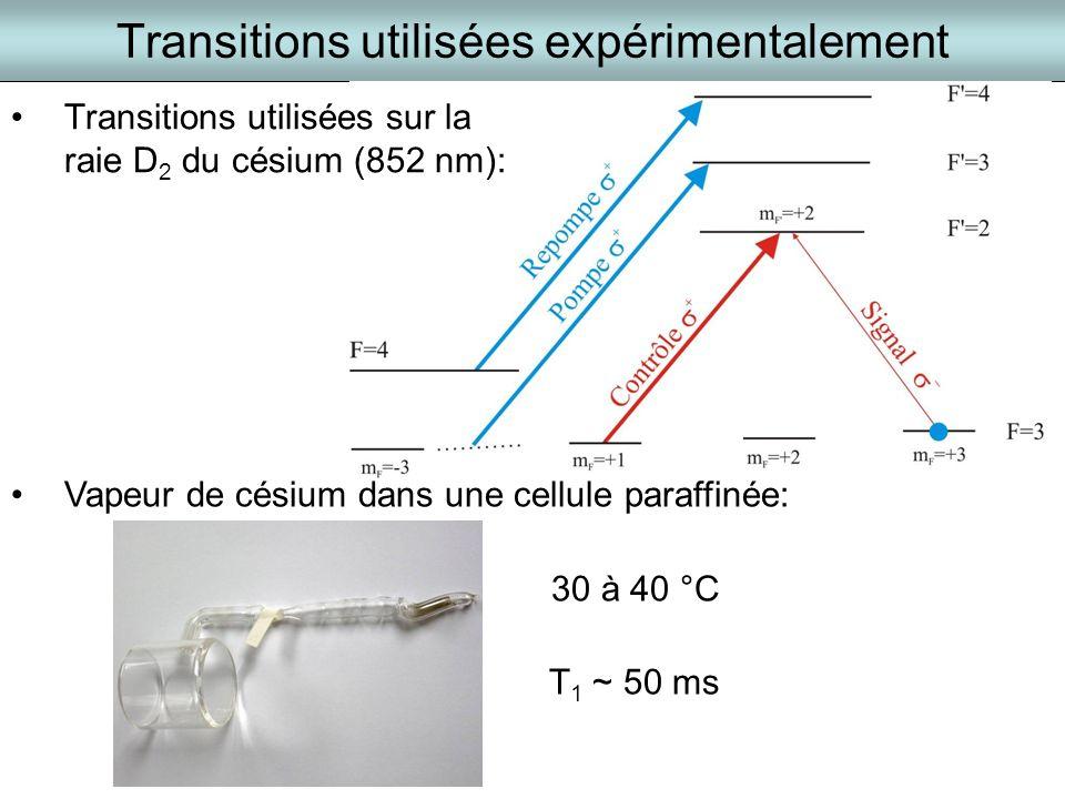 Transitions utilisées expérimentalement