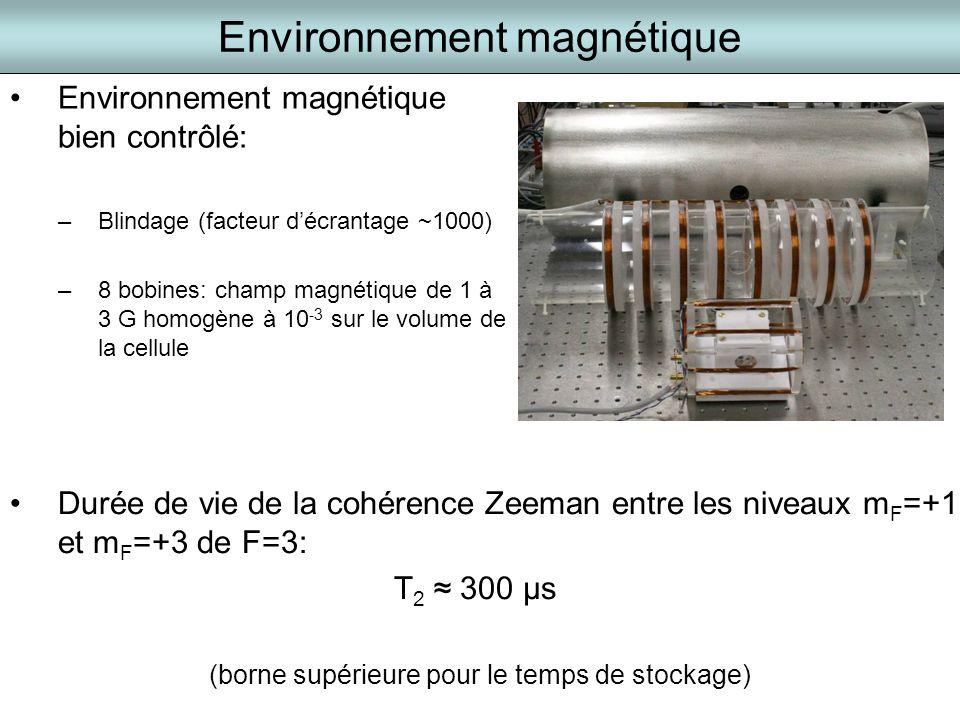 Environnement magnétique
