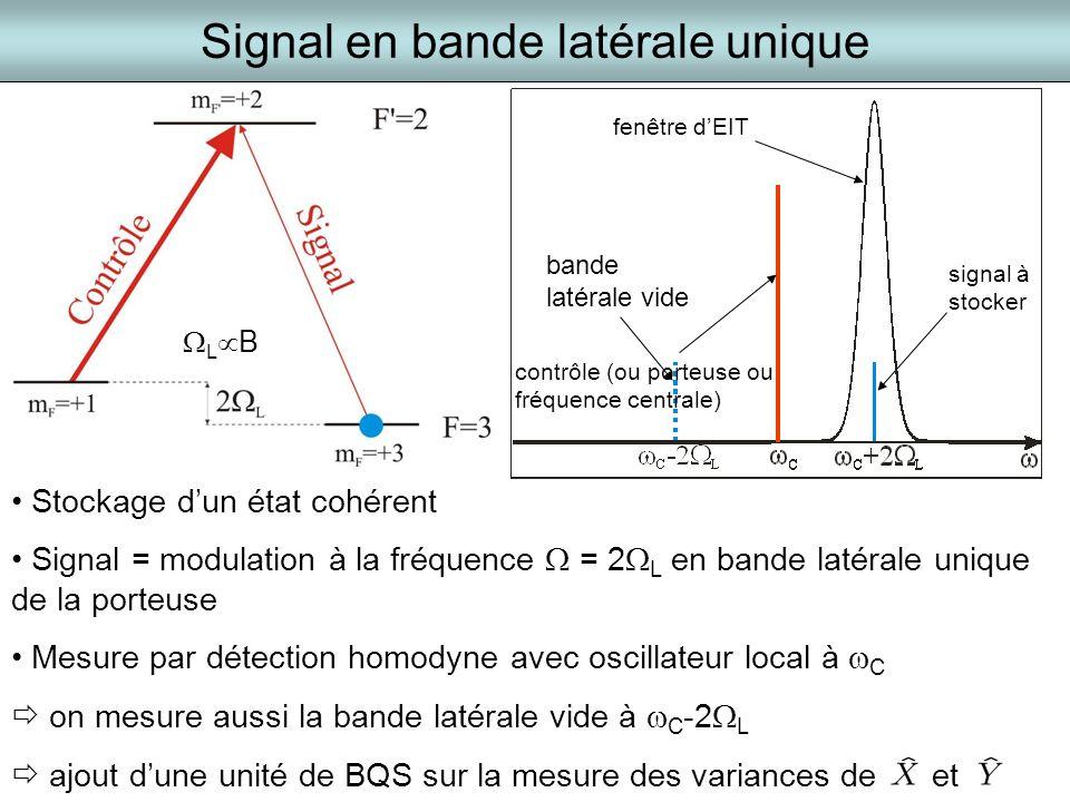 Signal en bande latérale unique