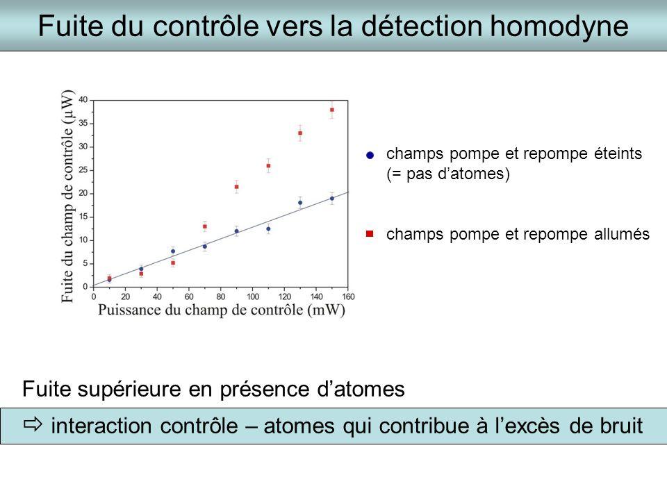 Fuite du contrôle vers la détection homodyne