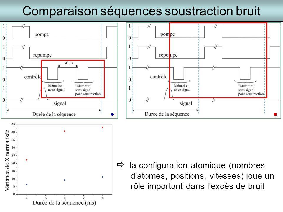 Comparaison séquences soustraction bruit