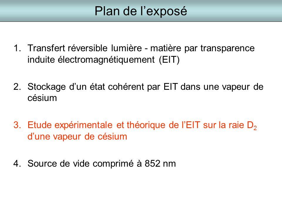Plan de l'exposé Transfert réversible lumière - matière par transparence induite électromagnétiquement (EIT)