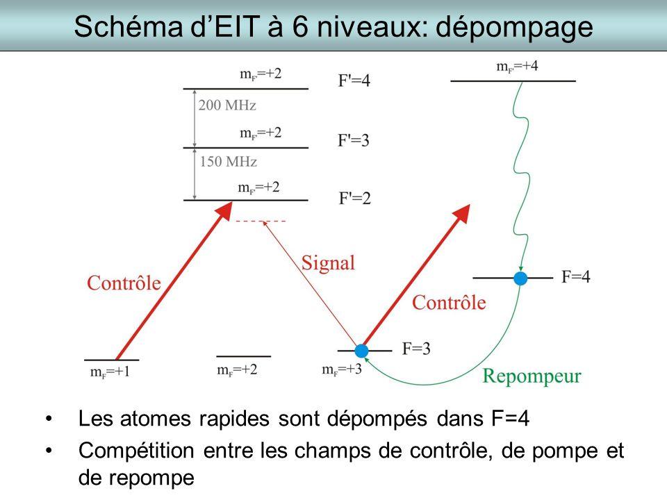 Schéma d'EIT à 6 niveaux: dépompage