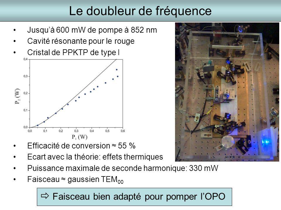 Le doubleur de fréquence