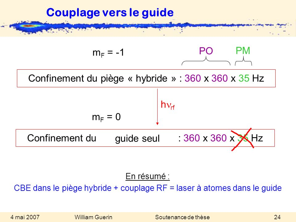 Couplage vers le guide PO PM mF = -1
